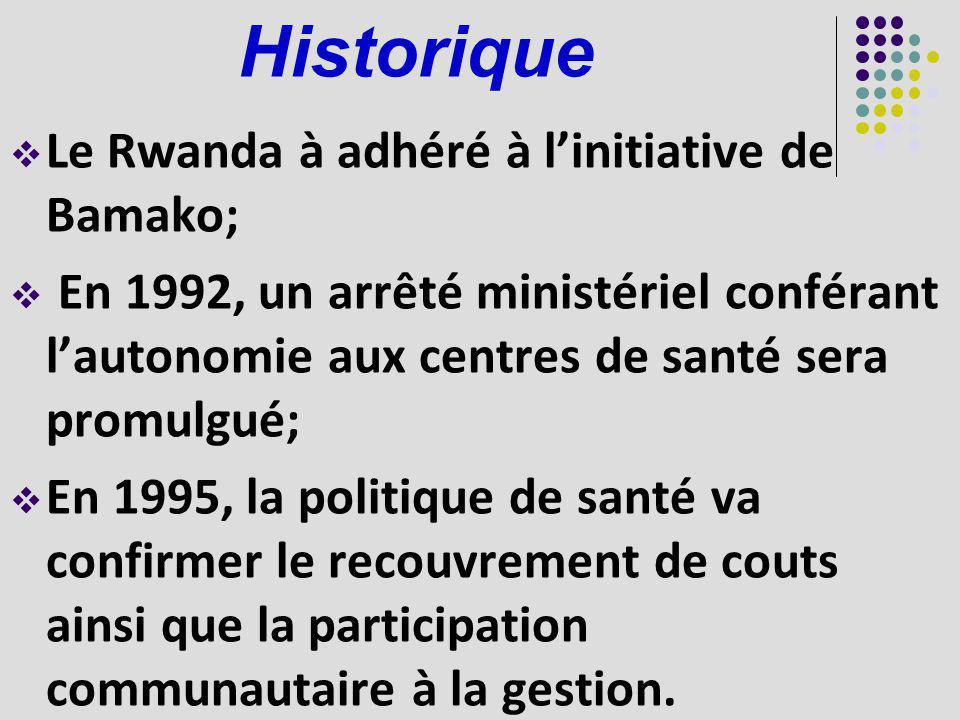 Historique Le Rwanda à adhéré à linitiative de Bamako; En 1992, un arrêté ministériel conférant lautonomie aux centres de santé sera promulgué; En 199