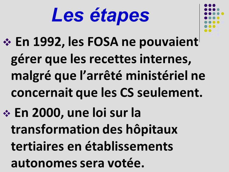Les étapes (Cont) En 2004, les lignes budgétaires des salaires du budget de létat pour les hôpitaux tertiaires seront transformées en frais de fonctionnement; En 2006, le gouvernement a commence a transféré le budget du FBR dans les comptes des CS.