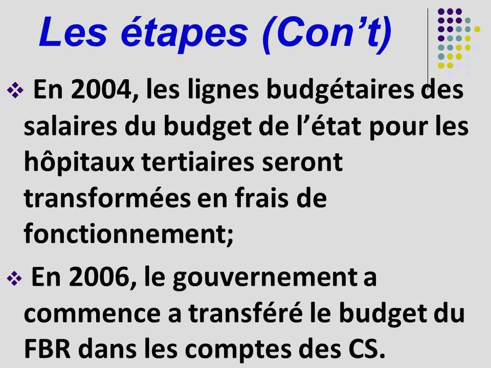 Les étapes (Cont) En 2008, le ministère de finances a commencé a faire des transferts directs, aux comptes bancaires des CS et des HD du budget, destines a payer les salaires sur requête du gouvernement local.
