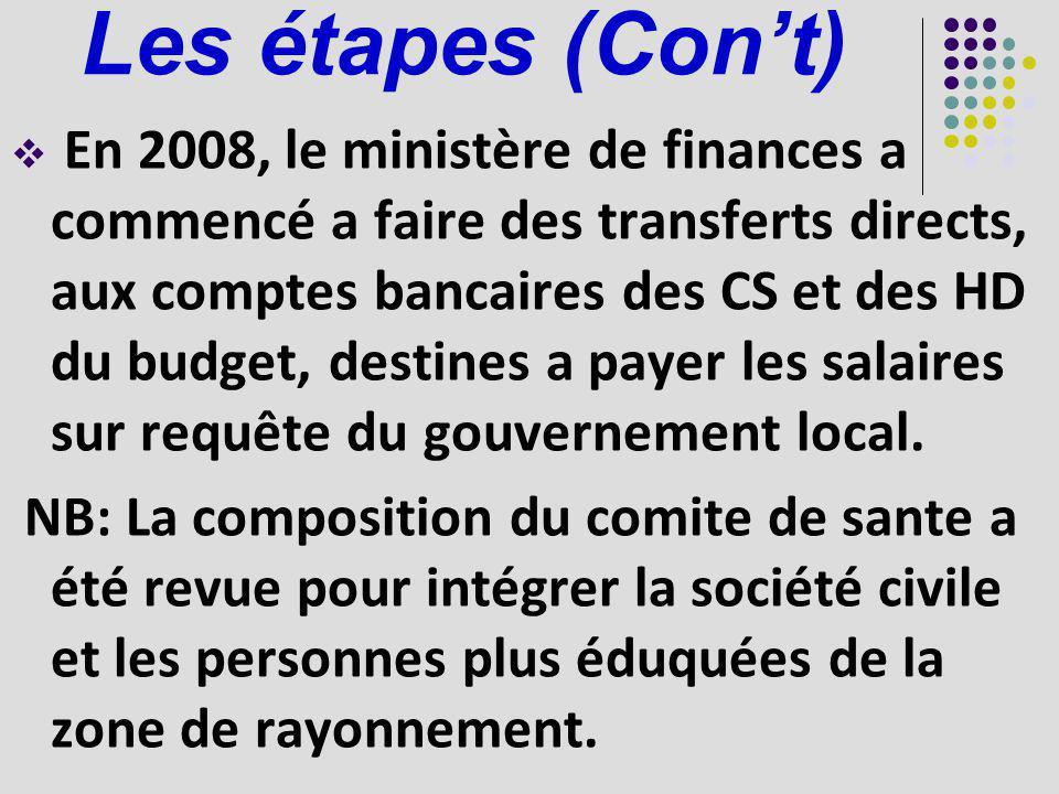Les étapes (Cont) En 2008, le ministère de finances a commencé a faire des transferts directs, aux comptes bancaires des CS et des HD du budget, desti