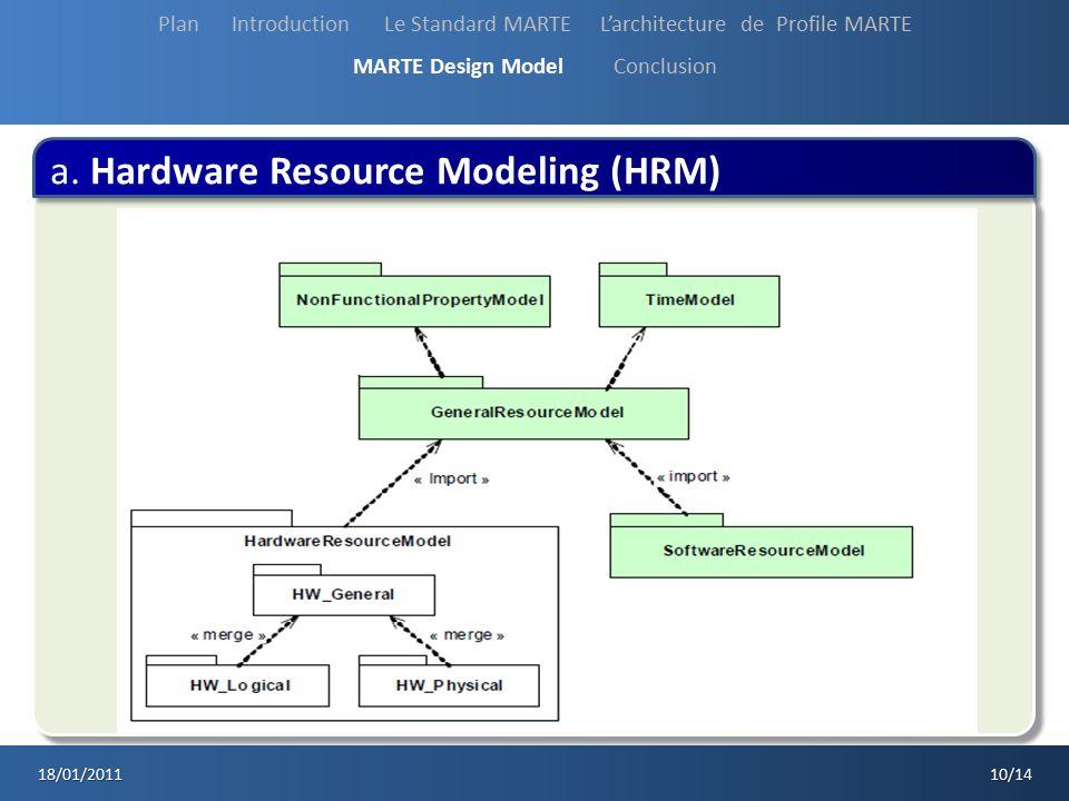 a. Hardware Resource Modeling (HRM) 18/01/2011 10/14 Plan Introduction Le Standard MARTE Larchitecture de Profile MARTE MARTE Design Model Conclusion