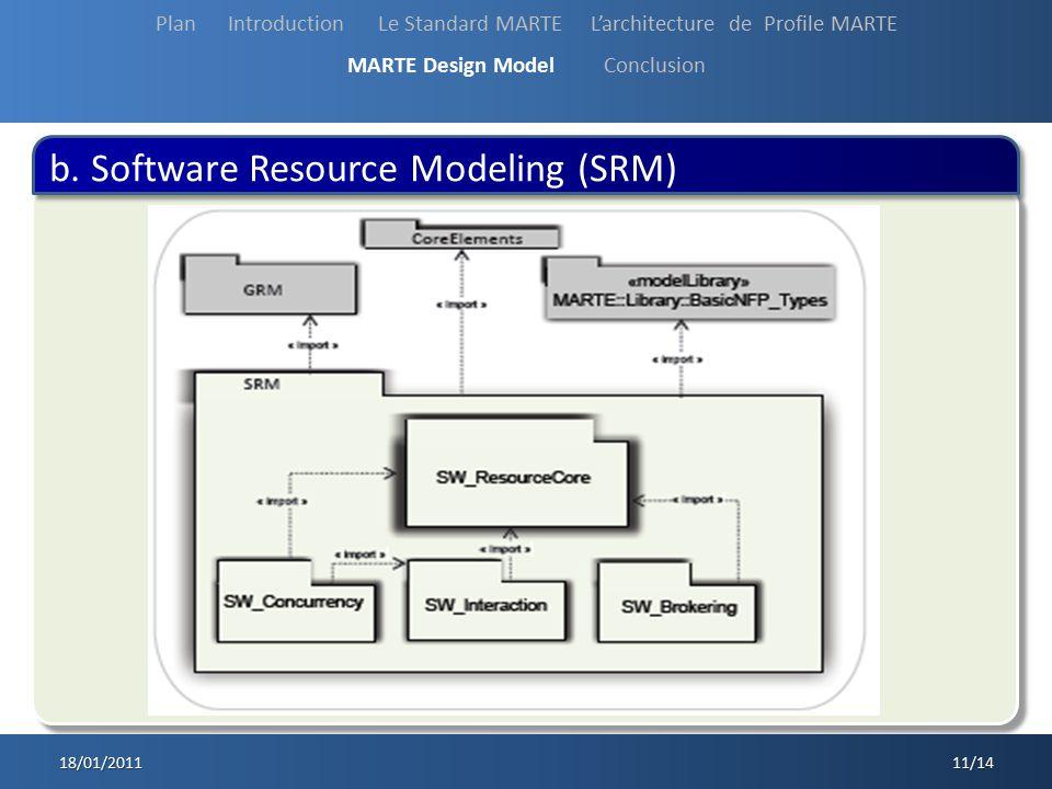 b. Software Resource Modeling (SRM) 18/01/2011 11/14 Plan Introduction Le Standard MARTE Larchitecture de Profile MARTE MARTE Design Model Conclusion