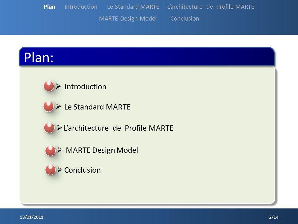Définition 18/01/2011 3/14 UML (Unified Modeling Language) : Plan Introduction Le Standard MARTE Larchitecture de Profile MARTE MARTE Design Model Conclusion Langage de modélisation unifie langage de modélisation objet Standardisé par lOMG Basé sur un métamodèle auquel est associé une représentation graphique