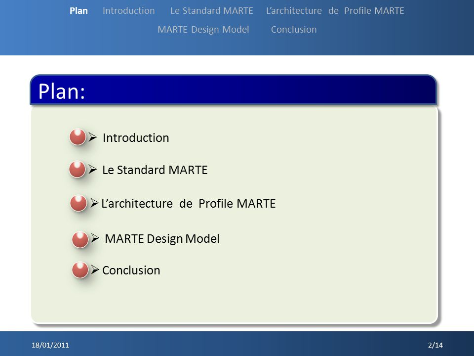 Plan Introduction Le Standard MARTE Larchitecture de Profile MARTE MARTE Design Model Conclusion Plan: 18/01/2011 2/14 Introduction Le Standard MARTE