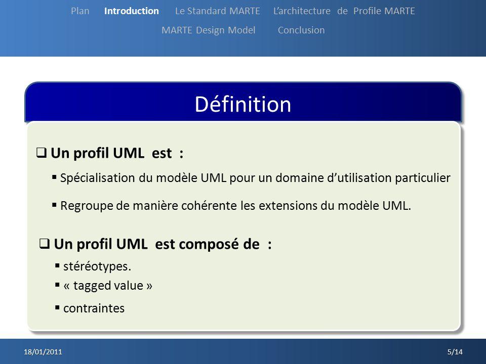 Définition 18/01/2011 5/14 Un profil UML est : Un profile est composé de, de et de Plan Introduction Le Standard MARTE Larchitecture de Profile MARTE