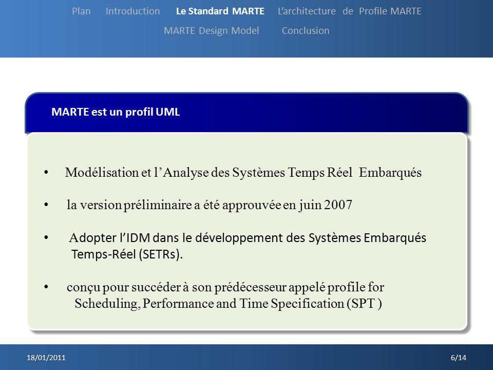 Structure du profil MARTE 18/01/2011 7/14 -High-Level Application Modeling (HLAM) -Detailed Resource Modeling (DRM) -Allocation Modeling (Alloc) Plan Introduction Le Standard MARTE Larchitecture de Profile MARTE MARTE Design Model Conclusion