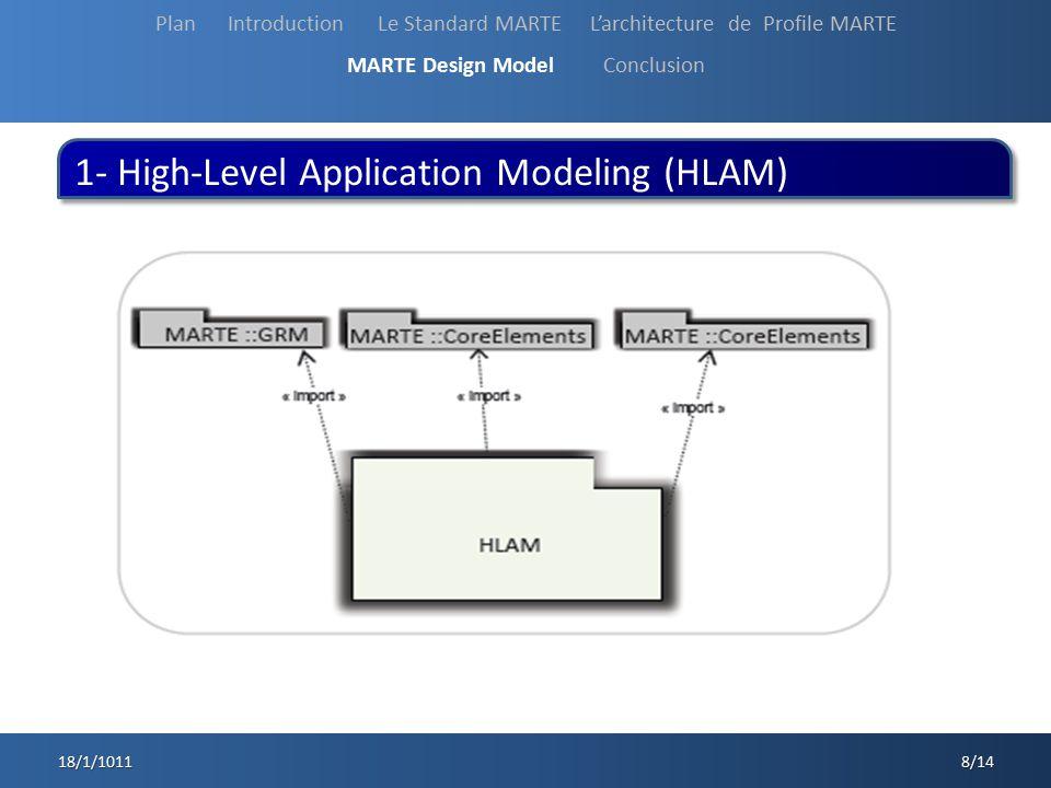 18/1/1011 8/14 1- High-Level Application Modeling (HLAM) Plan Introduction Le Standard MARTE Larchitecture de Profile MARTE MARTE Design Model Conclus
