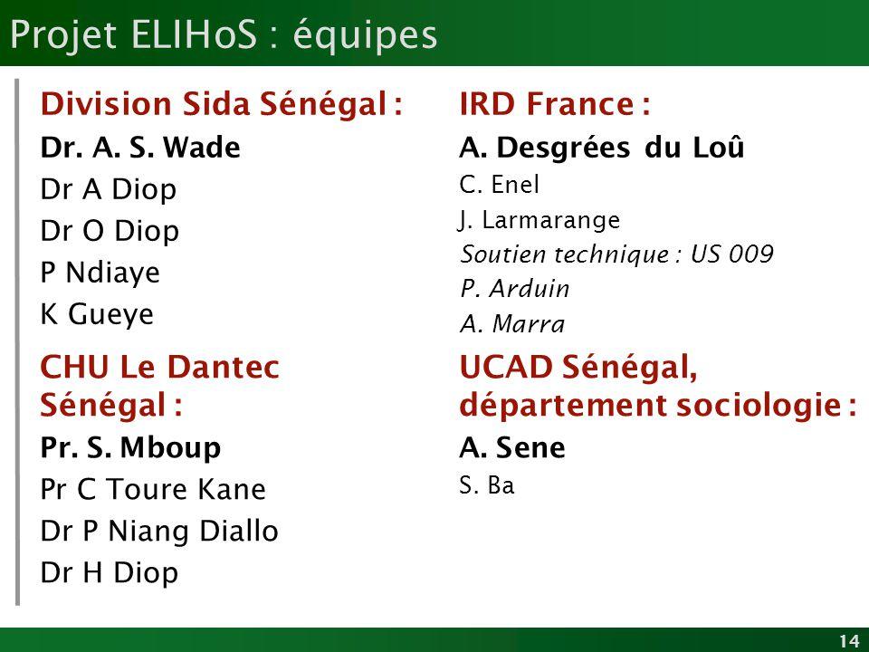 14 Projet ELIHoS : équipes Division Sida Sénégal : Dr. A. S. Wade Dr A Diop Dr O Diop P Ndiaye K Gueye IRD France : A. Desgrées du Loû C. Enel J. Larm