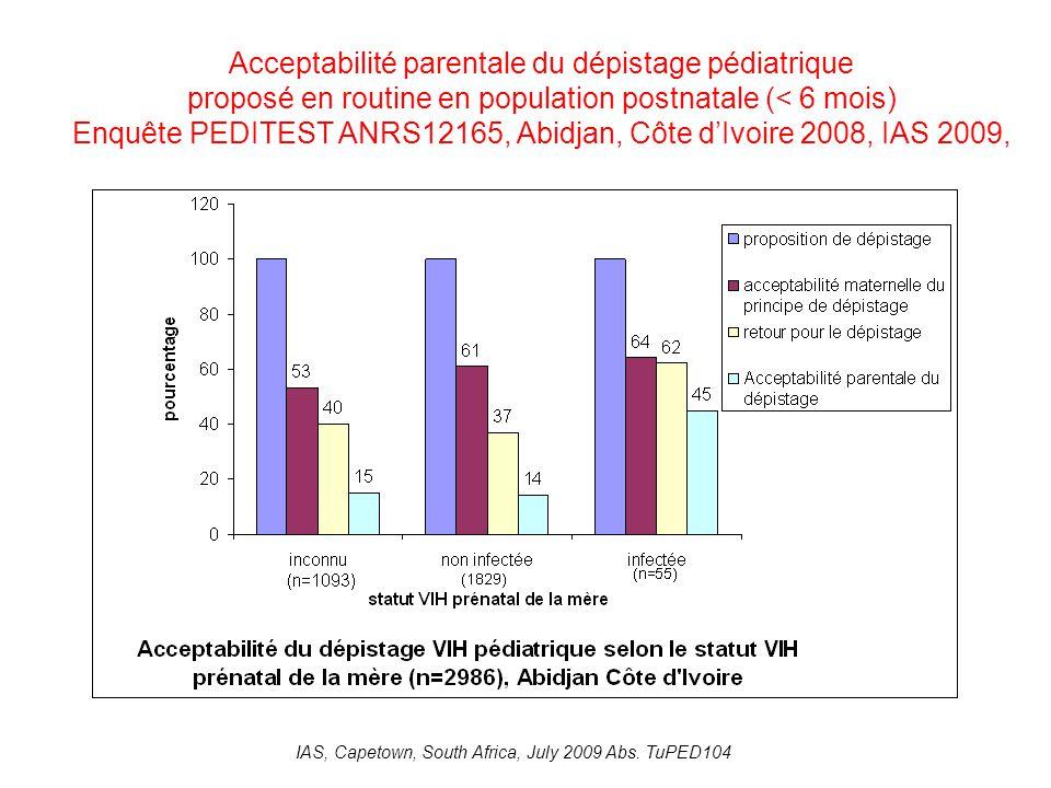 Acceptabilité parentale du dépistage pédiatrique proposé en routine en population postnatale (< 6 mois) Enquête PEDITEST ANRS12165, Abidjan, Côte dIvoire 2008, IAS 2009, IAS, Capetown, South Africa, July 2009 Abs.