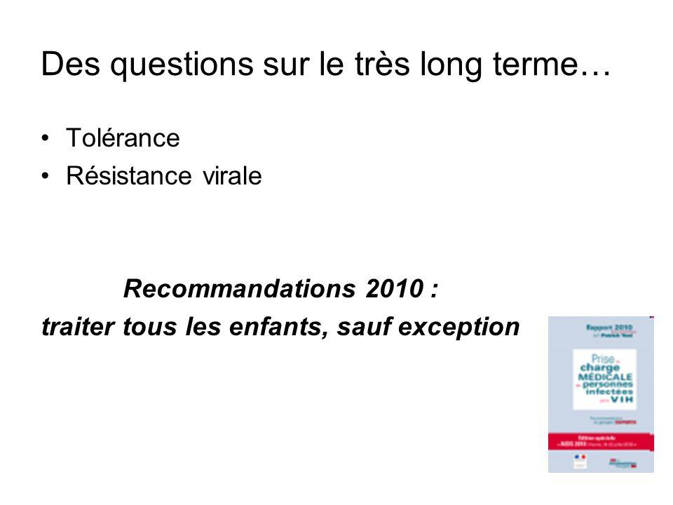 Des questions sur le très long terme… Tolérance Résistance virale Recommandations 2010 : traiter tous les enfants, sauf exception
