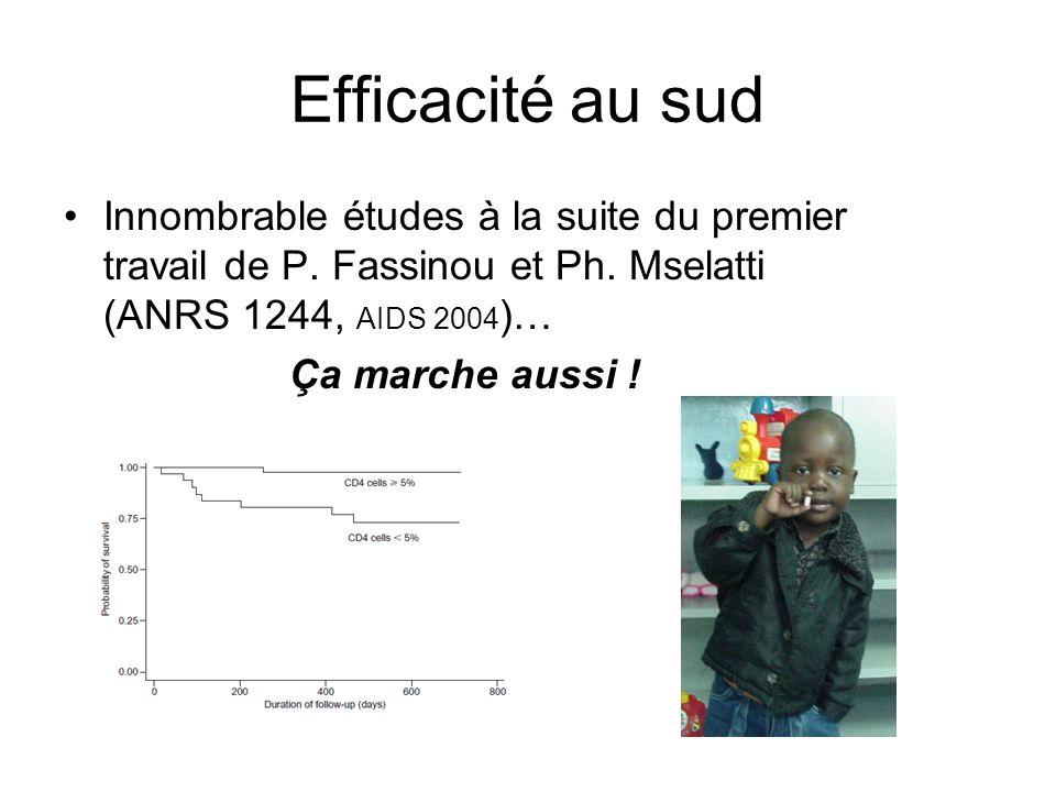 Efficacité au sud Innombrable études à la suite du premier travail de P. Fassinou et Ph. Mselatti (ANRS 1244, AIDS 2004 )… Ça marche aussi !