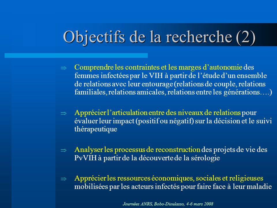 Journées ANRS, Bobo-Dioulasso, 4-6 mars 2008 Objectifs de la recherche (2) Comprendre les contraintes et les marges dautonomie des femmes infectées pa