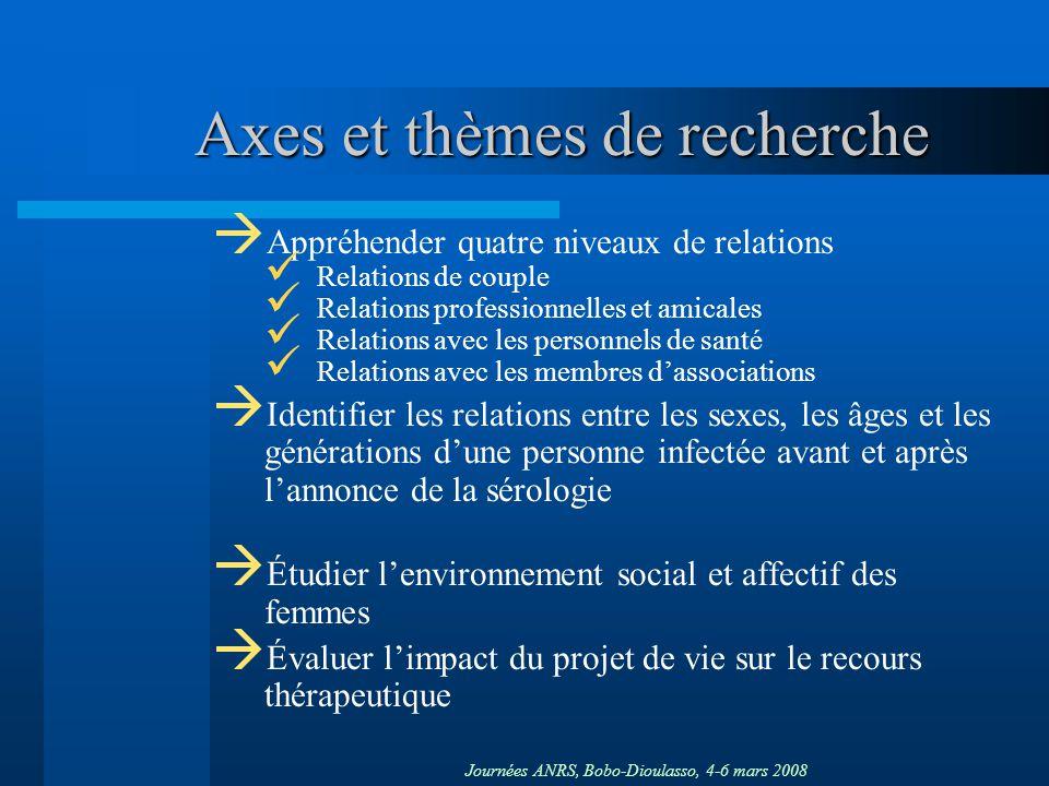 Journées ANRS, Bobo-Dioulasso, 4-6 mars 2008 Axes et thèmes de recherche Appréhender quatre niveaux de relations Relations de couple Relations profess