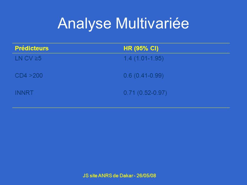 Analyse Multivariée PrédicteursHR (95% CI) LN CV 51.4 (1.01-1.95) CD4 >2000.6 (0.41-0.99) INNRT0.71 (0.52-0.97) JS site ANRS de Dakar - 26/05/08