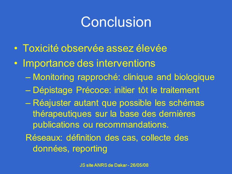 Conclusion Toxicité observée assez élevée Importance des interventions –Monitoring rapproché: clinique and biologique –Dépistage Précoce: initier tôt