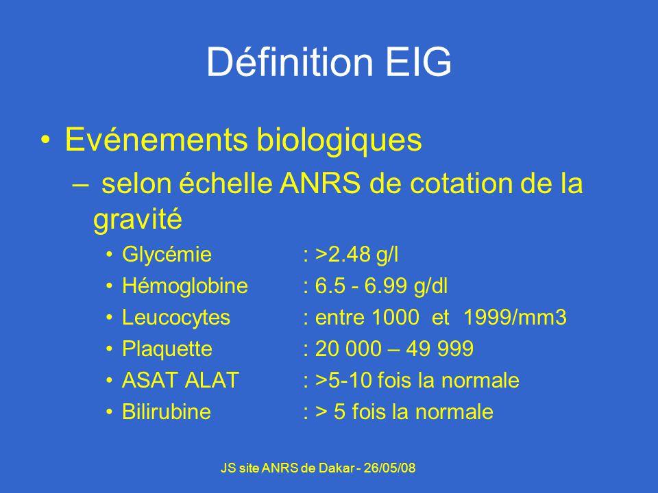Définition EIG Evénements biologiques – selon échelle ANRS de cotation de la gravité Glycémie : >2.48 g/l Hémoglobine: 6.5 - 6.99 g/dl Leucocytes: entre 1000 et 1999/mm3 Plaquette : 20 000 – 49 999 ASAT ALAT : >5-10 fois la normale Bilirubine : > 5 fois la normale JS site ANRS de Dakar - 26/05/08