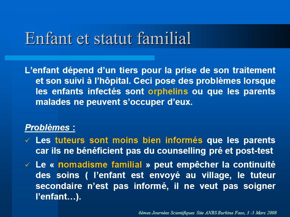 6èmes Journées Scientifiques Site ANRS Burkina Faso, 3 -5 Mars 2008 Enfant et statut familial Lenfant dépend dun tiers pour la prise de son traitement et son suivi à lhôpital.