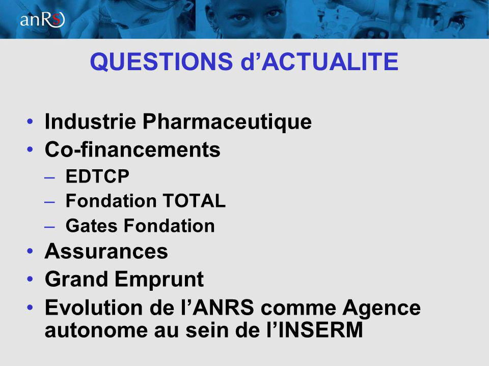 15 QUESTIONS dACTUALITE Industrie Pharmaceutique Co-financements –EDTCP –Fondation TOTAL –Gates Fondation Assurances Grand Emprunt Evolution de lANRS comme Agence autonome au sein de lINSERM