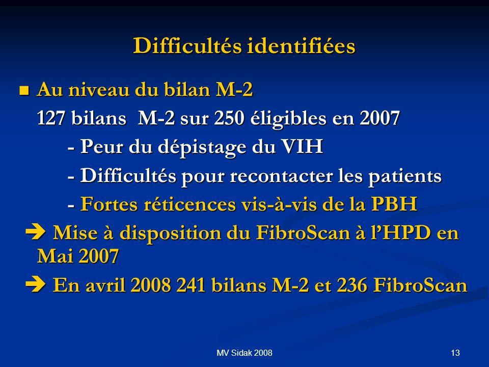 13MV Sidak 2008 Difficultés identifiées Au niveau du bilan M-2 Au niveau du bilan M-2 127 bilans M-2 sur 250 éligibles en 2007 - Peur du dépistage du