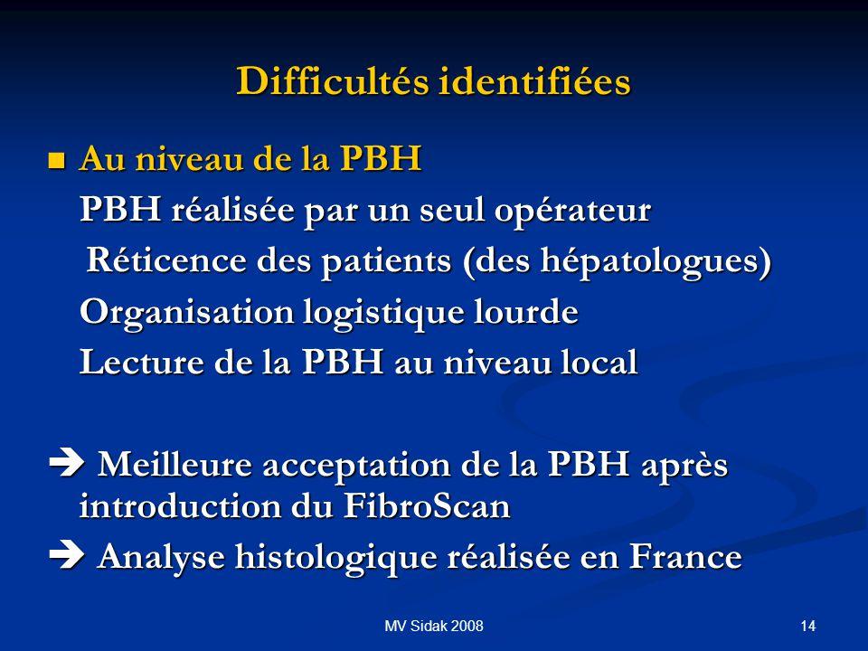 14MV Sidak 2008 Difficultés identifiées Au niveau de la PBH Au niveau de la PBH PBH réalisée par un seul opérateur Réticence des patients (des hépatol