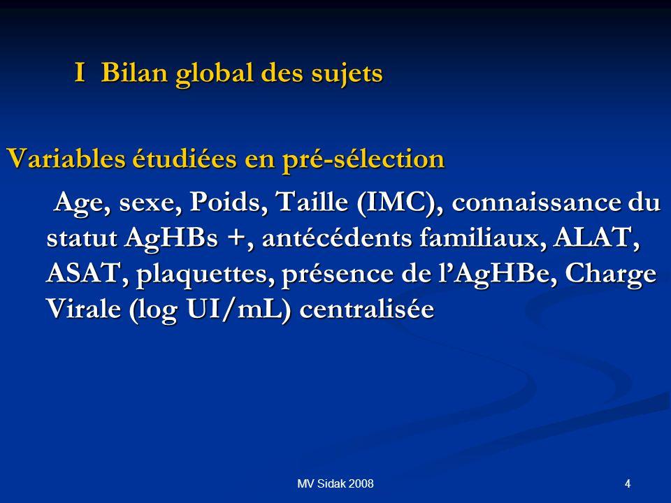 4MV Sidak 2008 I Bilan global des sujets Variables étudiées en pré-sélection Age, sexe, Poids, Taille (IMC), connaissance du statut AgHBs +, antécéden