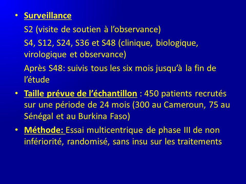 Surveillance S2 (visite de soutien à lobservance) S4, S12, S24, S36 et S48 (clinique, biologique, virologique et observance) Après S48: suivis tous le