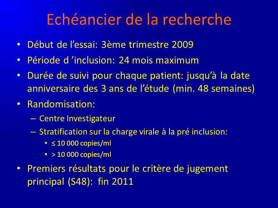 Echéancier de la recherche Début de lessai: 3ème trimestre 2009 Période d inclusion: 24 mois maximum Durée de suivi pour chaque patient: jusquà la date anniversaire des 3 ans de létude (min.