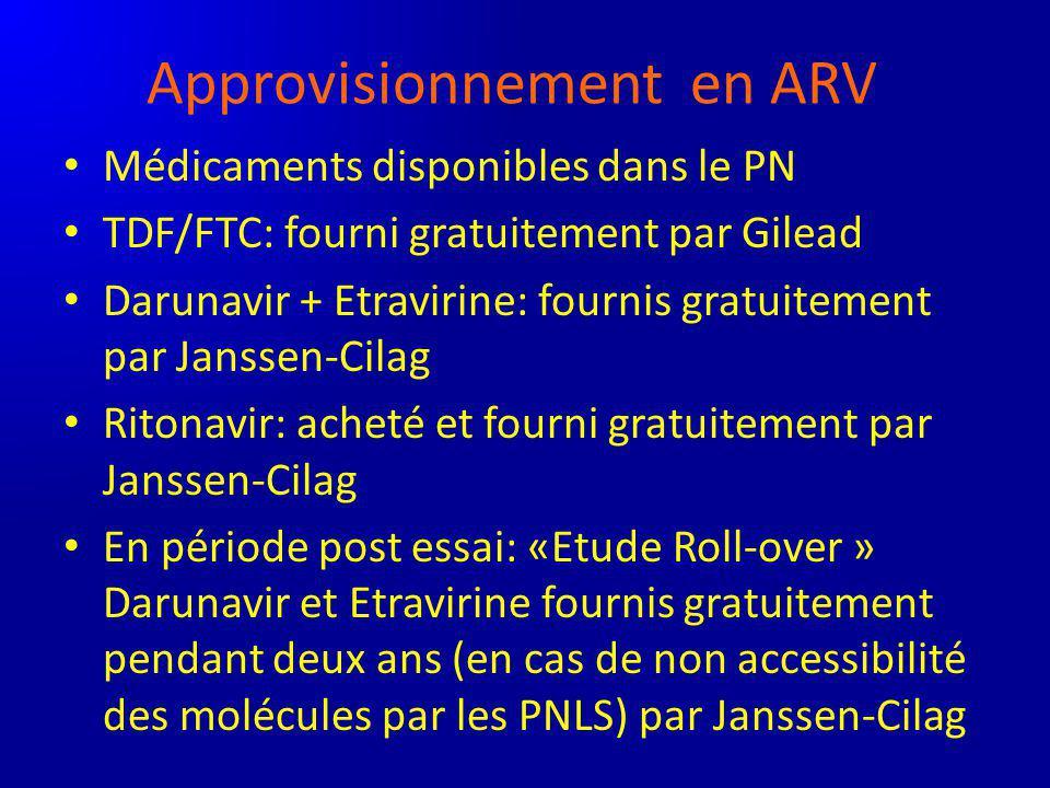Approvisionnement en ARV Médicaments disponibles dans le PN TDF/FTC: fourni gratuitement par Gilead Darunavir + Etravirine: fournis gratuitement par Janssen-Cilag Ritonavir: acheté et fourni gratuitement par Janssen-Cilag En période post essai: «Etude Roll-over » Darunavir et Etravirine fournis gratuitement pendant deux ans (en cas de non accessibilité des molécules par les PNLS) par Janssen-Cilag