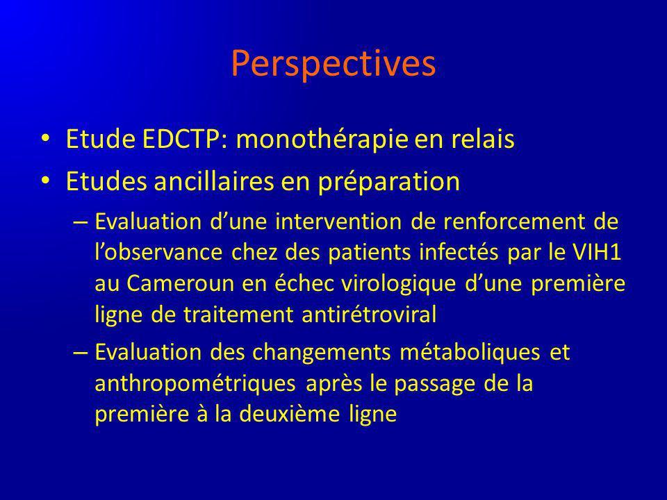 Perspectives Etude EDCTP: monothérapie en relais Etudes ancillaires en préparation – Evaluation dune intervention de renforcement de lobservance chez