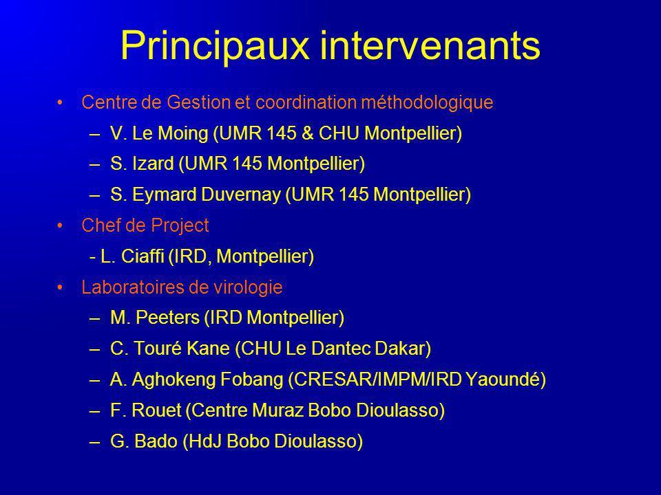 Principaux intervenants Centre de Gestion et coordination méthodologique –V. Le Moing (UMR 145 & CHU Montpellier) –S. Izard (UMR 145 Montpellier) –S.