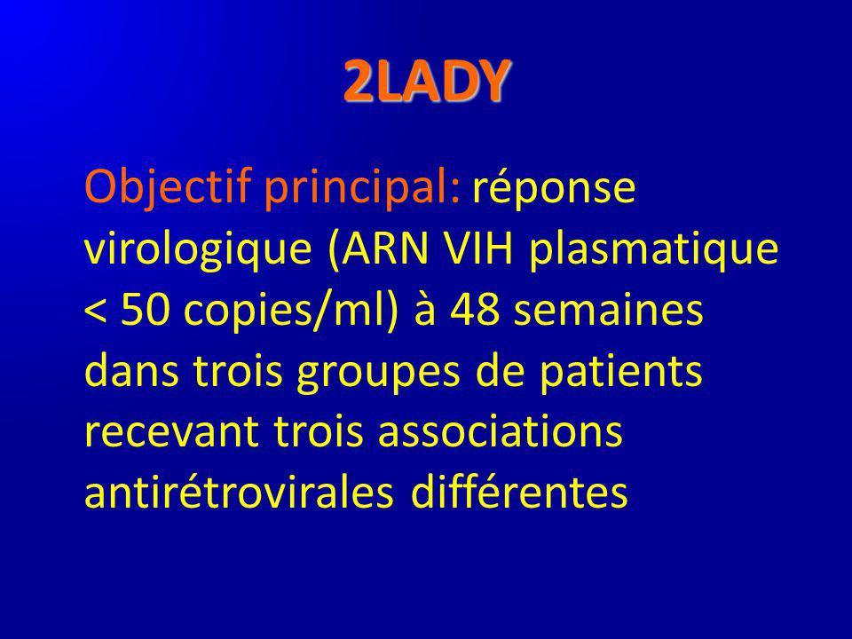 2LADY Objectif principal: réponse virologique (ARN VIH plasmatique < 50 copies/ml) à 48 semaines dans trois groupes de patients recevant trois associations antirétrovirales différentes