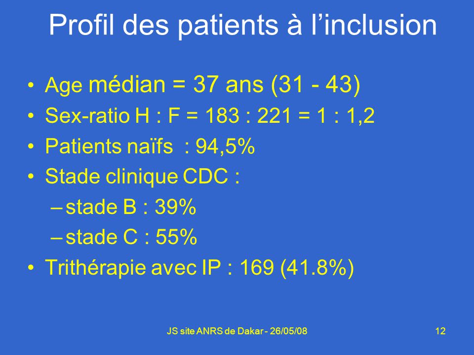 12JS site ANRS de Dakar - 26/05/08 Profil des patients à linclusion Age médian = 37 ans (31 - 43) Sex-ratio H : F = 183 : 221 = 1 : 1,2 Patients naïfs : 94,5% Stade clinique CDC : –stade B : 39% –stade C : 55% Trithérapie avec IP : 169 (41.8%)