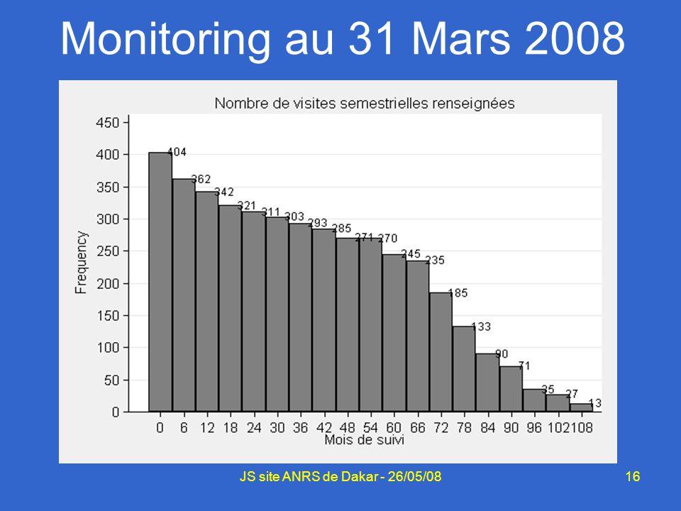16 Monitoring au 31 Mars 2008 JS site ANRS de Dakar - 26/05/08