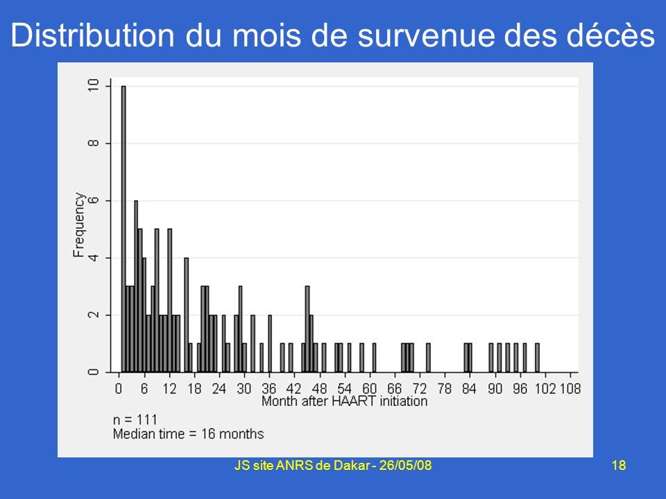 18 Distribution du mois de survenue des décès JS site ANRS de Dakar - 26/05/08