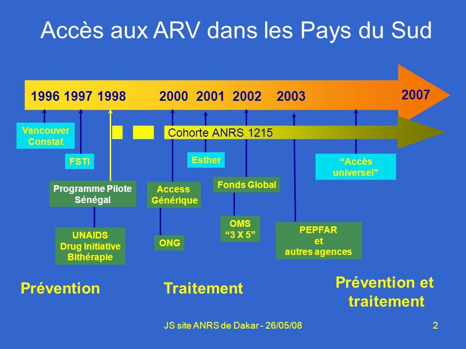 2 2007 1996200320022001200019981997 Programme Pilote Sénégal UNAIDS Drug Initiative Bithérapie Access Générique PEPFAR et autres agences Fonds Global