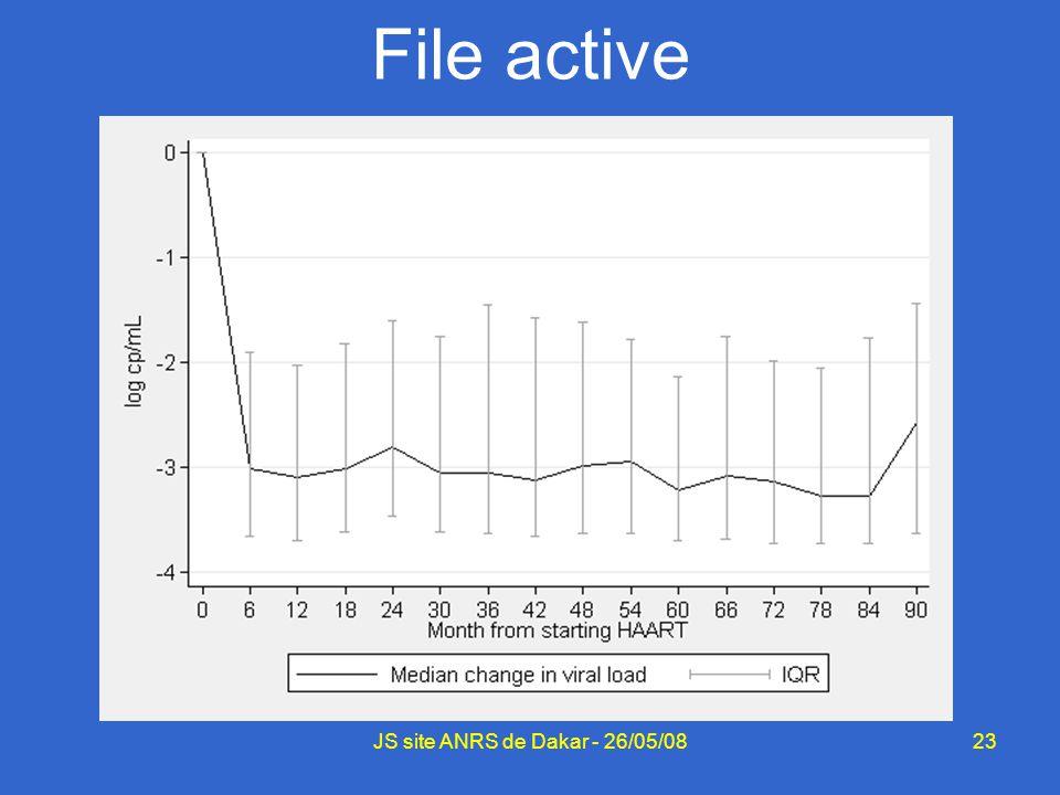 23 File active JS site ANRS de Dakar - 26/05/08