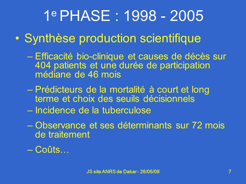 7JS site ANRS de Dakar - 26/05/08 1 e PHASE : 1998 - 2005 Synthèse production scientifique –Efficacité bio-clinique et causes de décès sur 404 patient