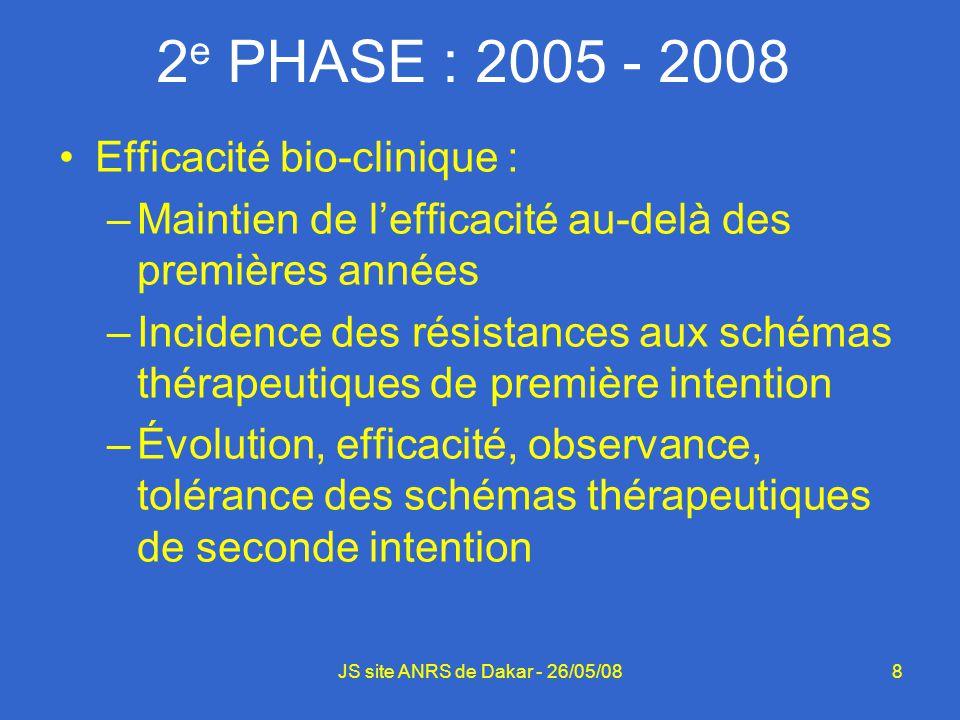 8JS site ANRS de Dakar - 26/05/08 2 e PHASE : 2005 - 2008 Efficacité bio-clinique : –Maintien de lefficacité au-delà des premières années –Incidence d