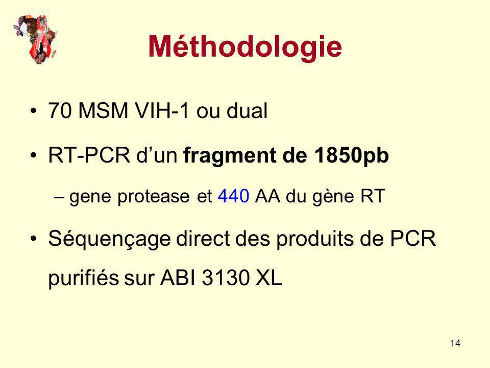 14 Méthodologie 70 MSM VIH-1 ou dual RT-PCR dun fragment de 1850pb –gene protease et 440 AA du gène RT Séquençage direct des produits de PCR purifiés