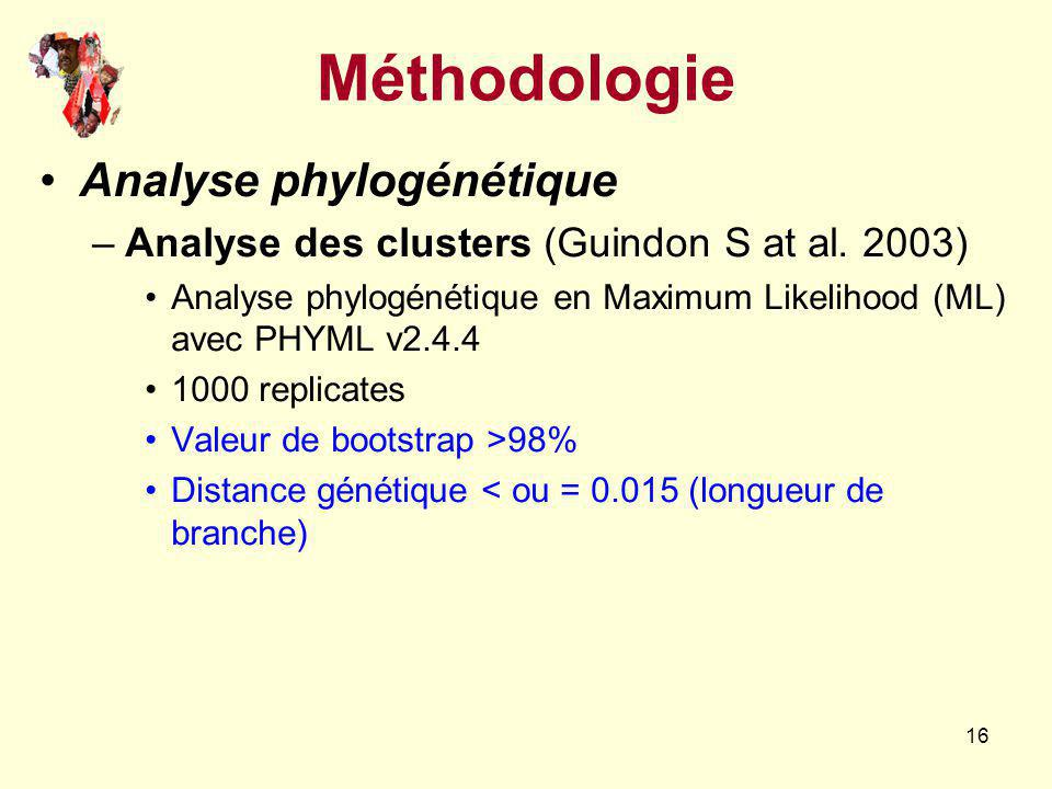 16 Méthodologie Analyse phylogénétique –Analyse des clusters (Guindon S at al. 2003) Analyse phylogénétique en Maximum Likelihood (ML) avec PHYML v2.4