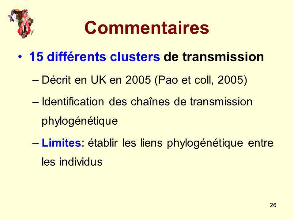 26 Commentaires 15 différents clusters de transmission –Décrit en UK en 2005 (Pao et coll, 2005) –Identification des chaînes de transmission phylogéné