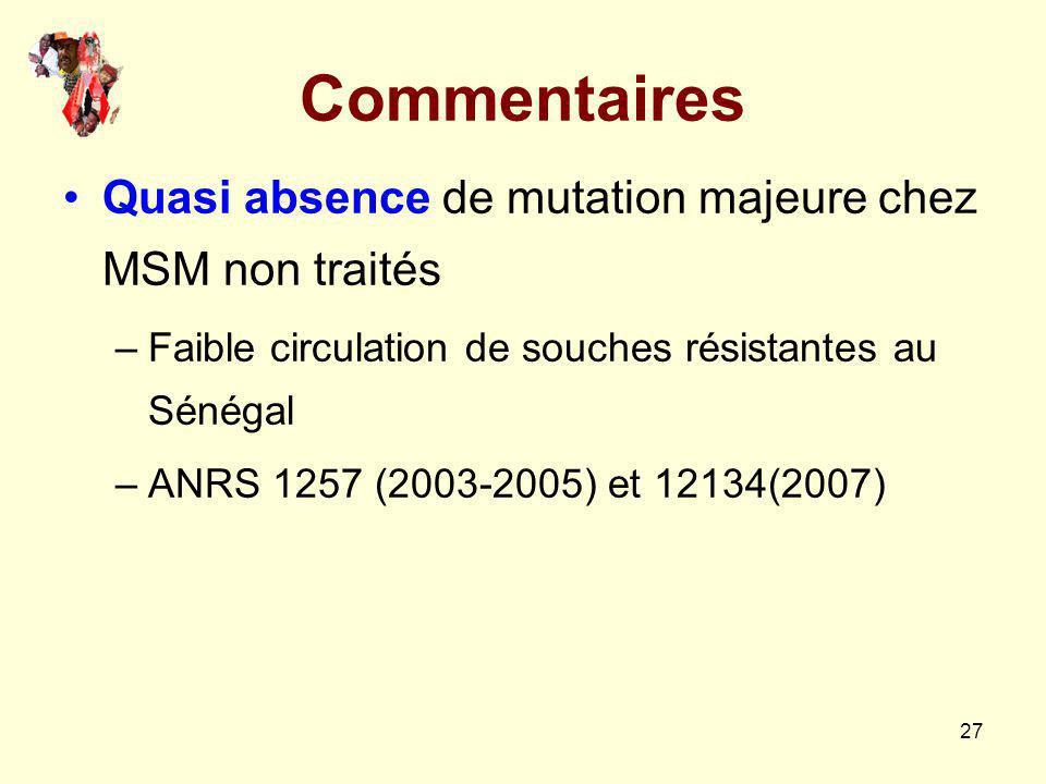 27 Commentaires Quasi absence de mutation majeure chez MSM non traités –Faible circulation de souches résistantes au Sénégal –ANRS 1257 (2003-2005) et