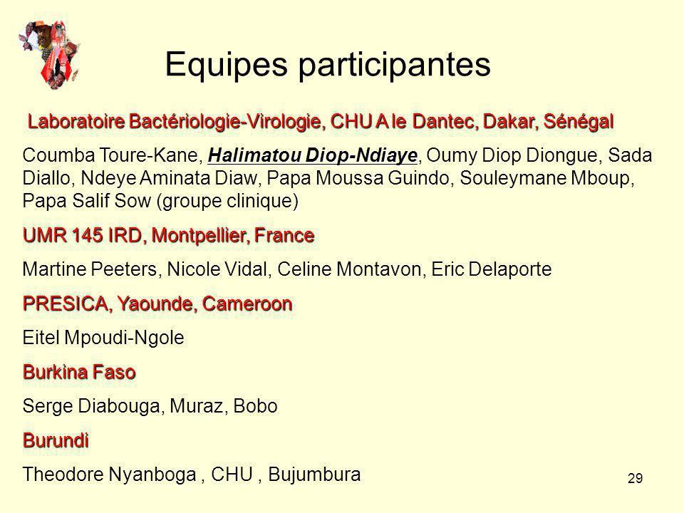 29 Equipes participantes Laboratoire Bactériologie-Virologie, CHU A le Dantec, Dakar, Sénégal Laboratoire Bactériologie-Virologie, CHU A le Dantec, Da
