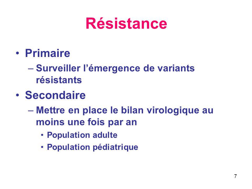 7 Résistance Primaire –Surveiller lémergence de variants résistants Secondaire –Mettre en place le bilan virologique au moins une fois par an Populati