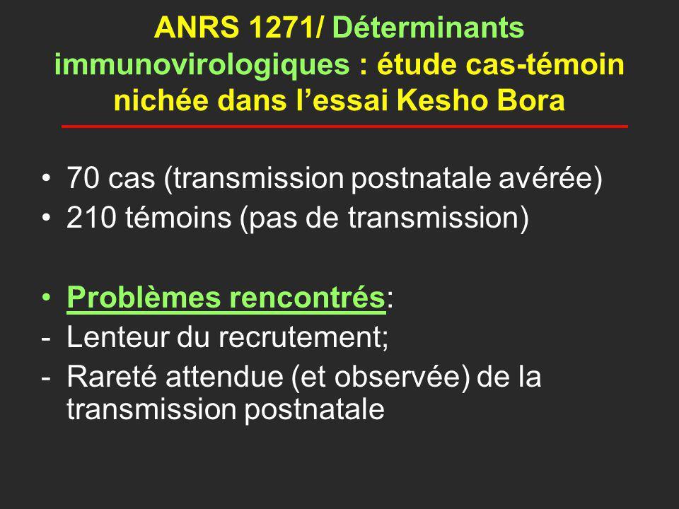 ANRS 1271/ Déterminants immunovirologiques : étude cas-témoin nichée dans lessai Kesho Bora 70 cas (transmission postnatale avérée) 210 témoins (pas d