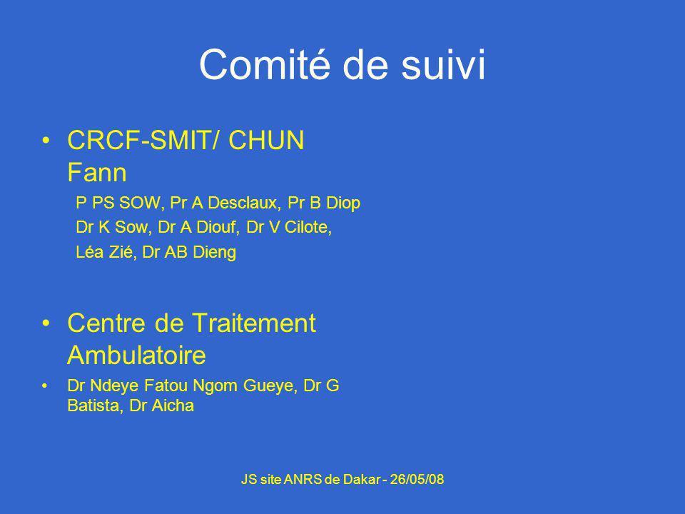 Comité de suivi CRCF-SMIT/ CHUN Fann P PS SOW, Pr A Desclaux, Pr B Diop Dr K Sow, Dr A Diouf, Dr V Cilote, Léa Zié, Dr AB Dieng Centre de Traitement Ambulatoire Dr Ndeye Fatou Ngom Gueye, Dr G Batista, Dr Aicha JS site ANRS de Dakar - 26/05/08