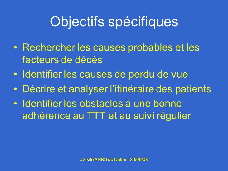 Objectifs spécifiques Rechercher les causes probables et les facteurs de décès Identifier les causes de perdu de vue Décrire et analyser litinéraire d