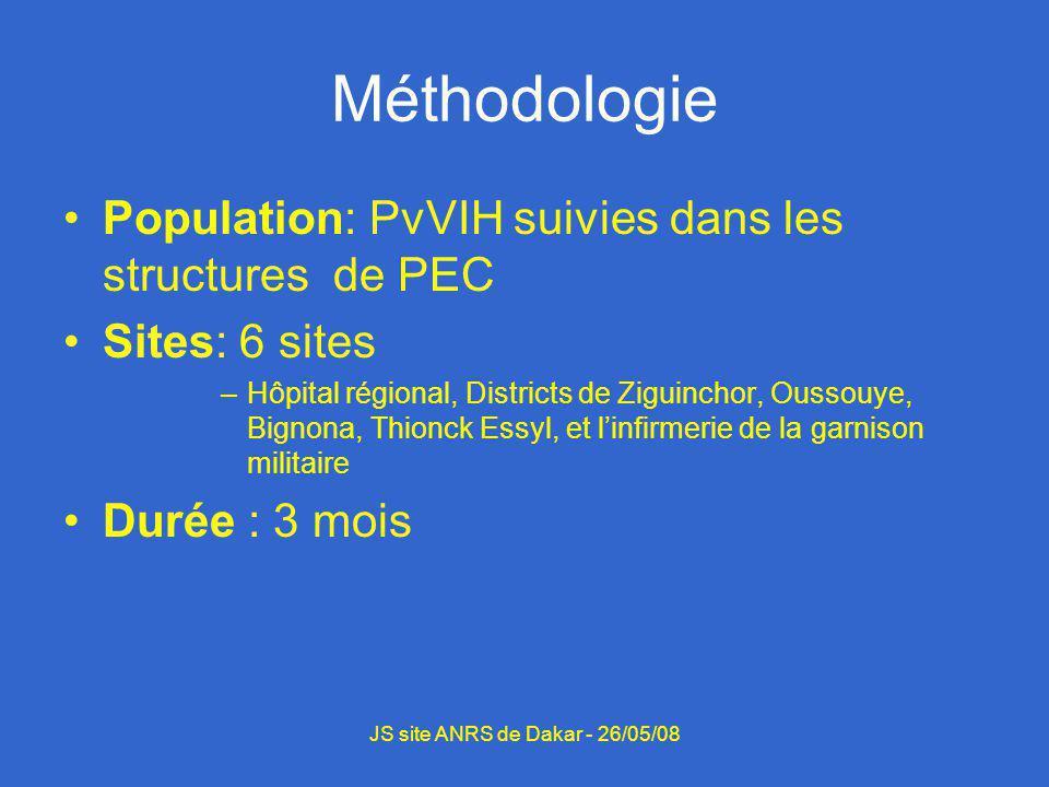 Méthodologie Population: PvVIH suivies dans les structures de PEC Sites: 6 sites –Hôpital régional, Districts de Ziguinchor, Oussouye, Bignona, Thionc