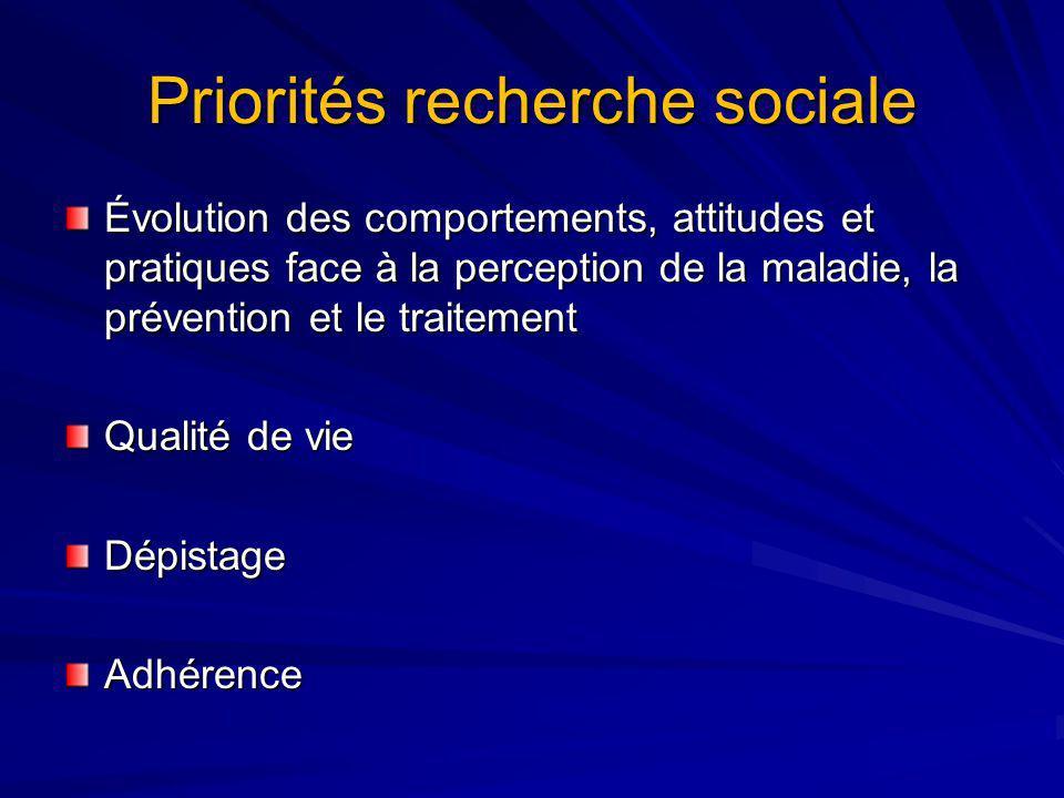 Priorités recherche sociale Évolution des comportements, attitudes et pratiques face à la perception de la maladie, la prévention et le traitement Qualité de vie DépistageAdhérence