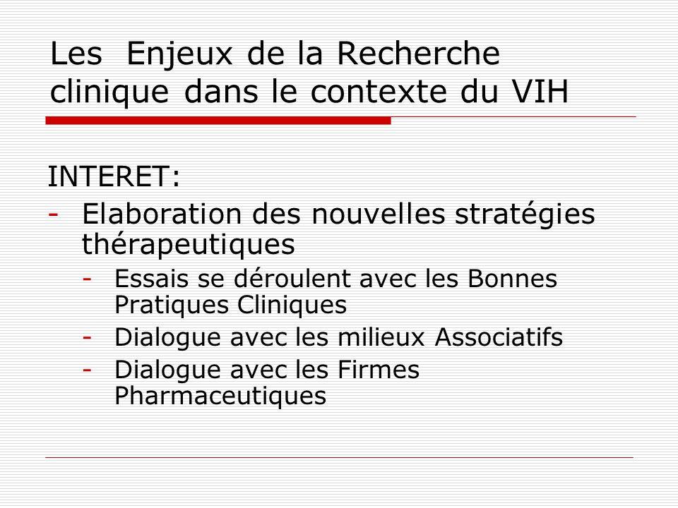 Les Enjeux de la Recherche clinique dans le contexte du VIH INTERET: -Elaboration des nouvelles stratégies thérapeutiques -Essais se déroulent avec les Bonnes Pratiques Cliniques -Dialogue avec les milieux Associatifs -Dialogue avec les Firmes Pharmaceutiques